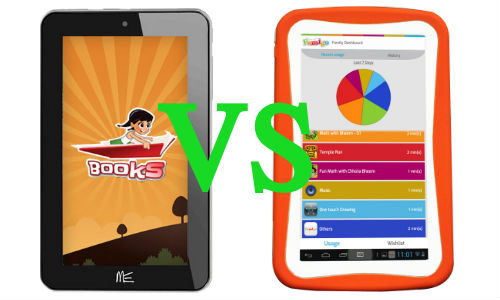 HCL ME Champ Vs Swipe Junior: Fight For Share in Kids' Tablet Begins