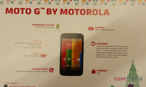 Motorola Moto G Specifications and Price Leaks Ahead of launch