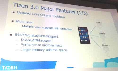 Tizen 3.0 OS Features Announced: Supports 64Bit Processor and More