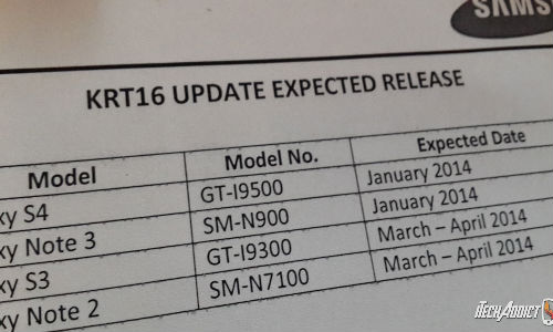 Samsung Galaxy S4, Note 3, S3 and Note 2 to Get KitKat Update Soon