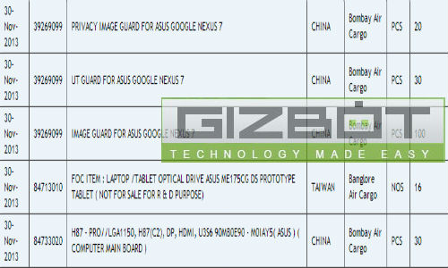 Exclusive: Asus ME175CG DS Dual SIM Tablet Coming in 2014