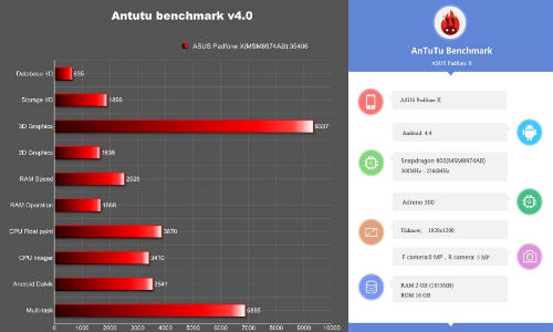 Asus Padfone X Running on Android 4.4 KitKat Spotted In Benchmark Site