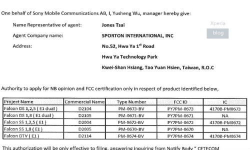 Sony Xperia E1 and Xperia E1 Dual Reportedly Spotted in FCC Filing