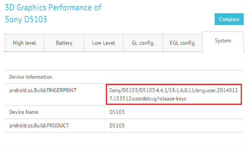 Sony Xperia D5103 Spotted Online: Shares Specs with Moto G