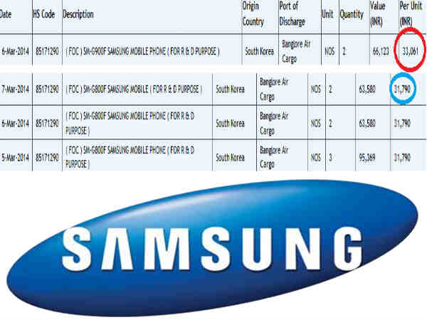 Samsung SM-G800F Smartphone Leaked Online: Could Be Galaxy S5 Neo