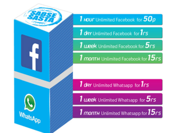 Uninor Brings In Unlimited Facebook and Whatsapp Plans in India