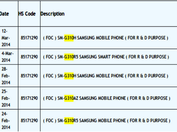 Samsung SM-G310 Leaked Online: Hints at Android KitKat and More
