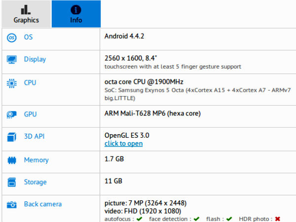 Samsung SM-T700 Spotted Online Featuring 8.4-inch Display With 359ppi