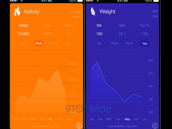 Apple to Transform iPhone into Personal Doctor with Healthbook App