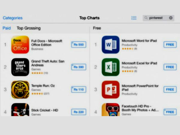 Microsoft Office Suite For iPad Well Received In India