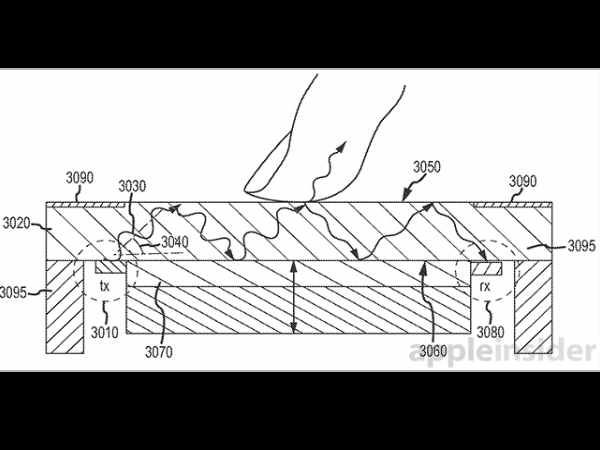Apple Still Exploring Pressure-Sensitive Touchscreen Devices