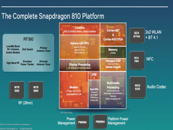 Qualcomm Snapdragon 810, 808 SoCs With 64 Bit Architecture Launched