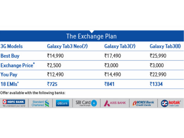 Samsung Galaxy Tab 3 Range Now Up On Buy Back and EMI Offers