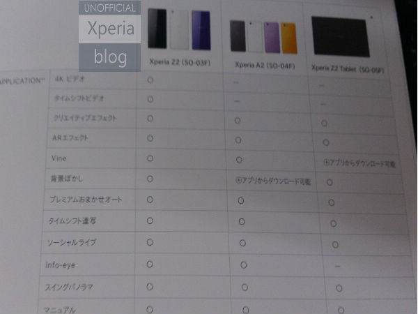 Sony Xperia A2 Leaks Online: Will Not Support 4K Video Recording