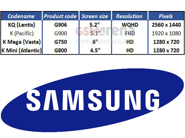 Samsung Galaxy S5 Prime, Galaxy S5 Mini and Galaxy Mega Leaked Online