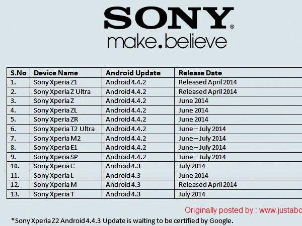 Sony To Release Android 4.4.2 Update For Several Xperia Models