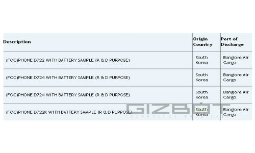 Exclusive: LG G3 Mini (D724/D722) Spotted on Indian Import Website