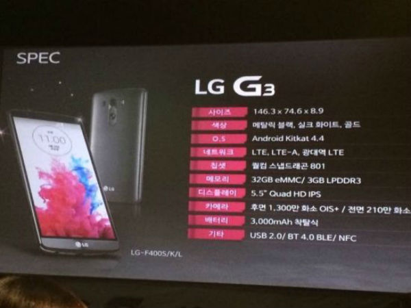 LG G3- Highlighted Specifications