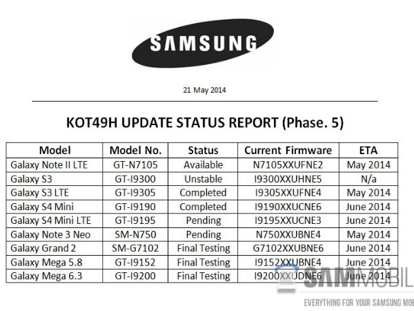 Samsung Galaxy S5, Galaxy S4 LTE-A Will Get Android 4.4.3 Update Soon