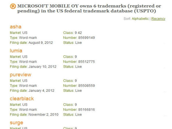 Microsoft Now Owns PureView, Lumia and ClearBlack Brand Names