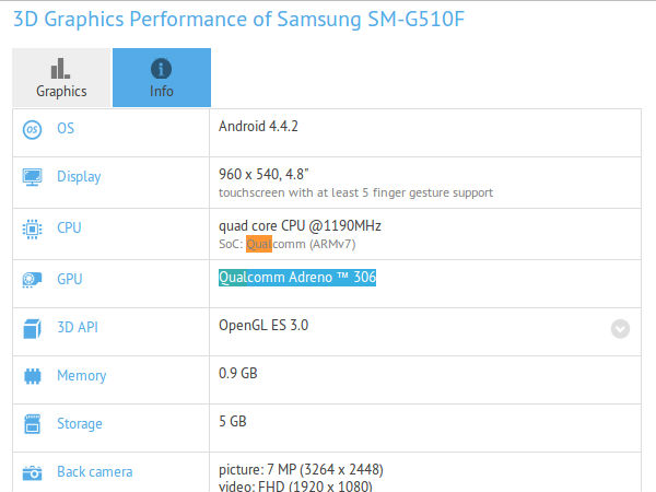 Samsung To Come With 64-Bit CPU Featuring Mid-Range Smartphone Soon
