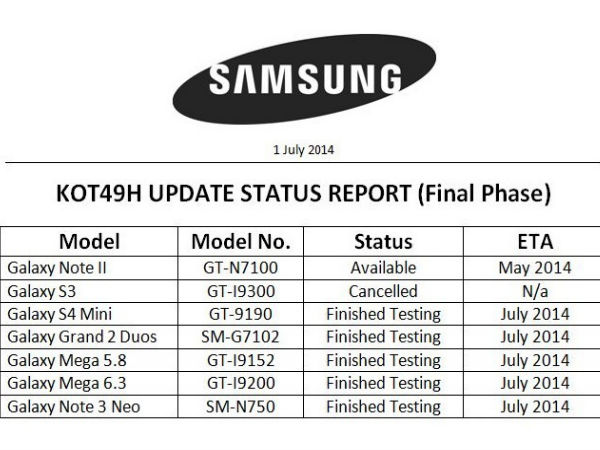 Samsung Galaxy S4 Mini, Grand 2 and Othes To Get KitKat Update in July
