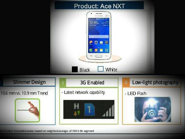 Samsung Galaxy Ace NXT: Matte finish, 3G Smartphone at Rs 7,399