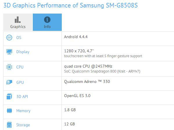Samsung SM-G5308W and SM-G8508S Phones Spotted Online