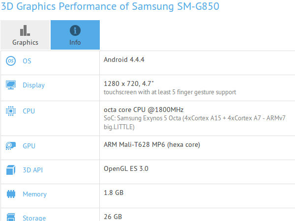 Samsung SM-G850 With Octa Core CPU, Android 4.4.4 Spotted Online