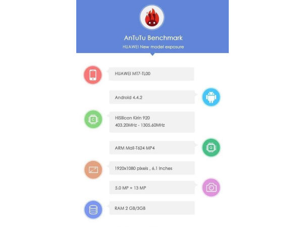 Huawei Ascend Mate 3 Leaks on AnTuTu