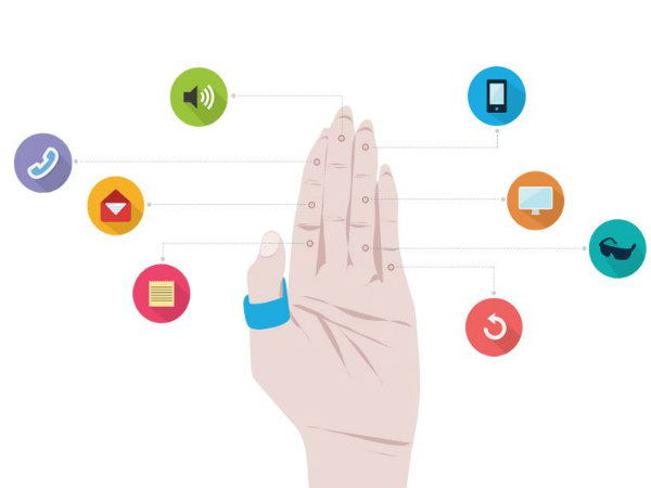 Fin Wearable Features: Fingers Connect Everything