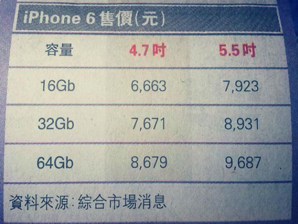 Apple iPhone 6 Pricing Leaks Ahead of September 9 Launch