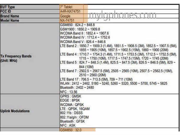 Google's 7 inch Android Tablet Passes Through FCC