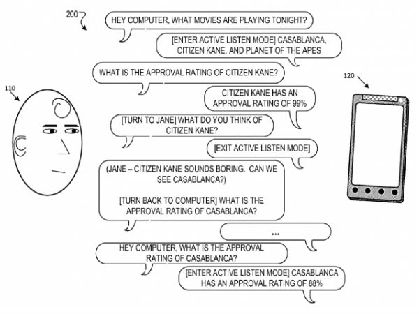 Google 'Active Watching' Tech Gets Patented for Better Voice Command