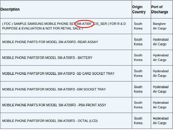 Samsung Galaxy A7 (SM-A700) Now In India For R&D