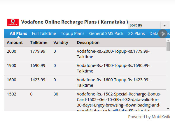 Amazing Offers from Vodafone on Recharge Hurry