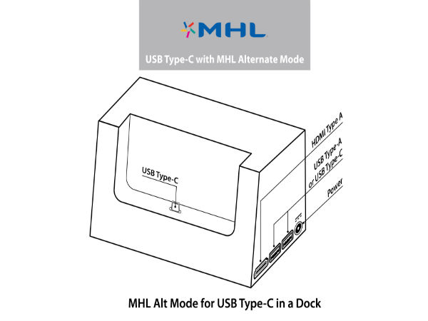 MHL Releases Alternate Mode For New USB Type-C Connector