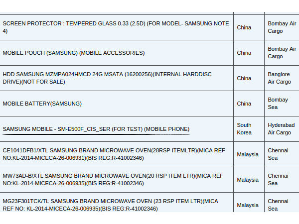 Samsung's New SM-E500F Could Be Another Entry Level Device