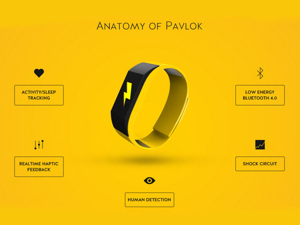 Pavlok Gives 225 Volt Electric Shock for Using Facebook At Work