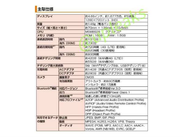 LG L25: Forthcoming Firefox OS Smartphone Specs Sheet Leaked