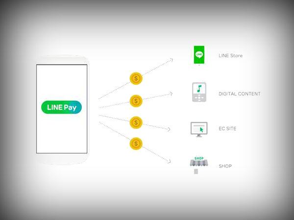 LINE Launches LINE PAY Mobile Payment Service