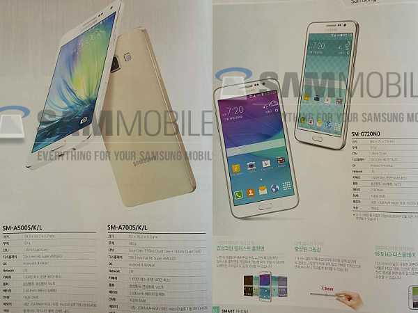 Samsung Galaxy A7 and Galaxy Grand Max Set To Go Official Soon