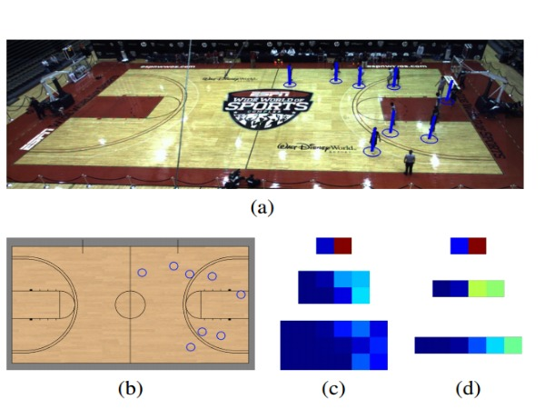 Robotic Camera Mimics Humans to Track Basketball Action