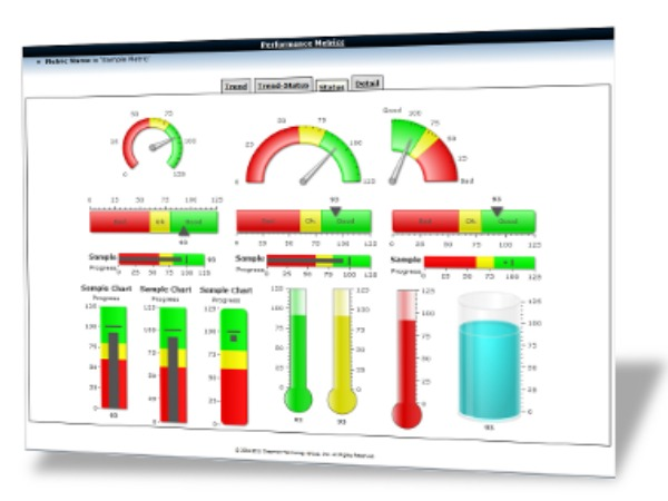 Risk-assessment Software to Help you Plan Daily Schedule