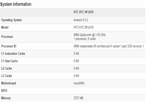 HTC One M9 Spotted in Geekbench 3.0 database