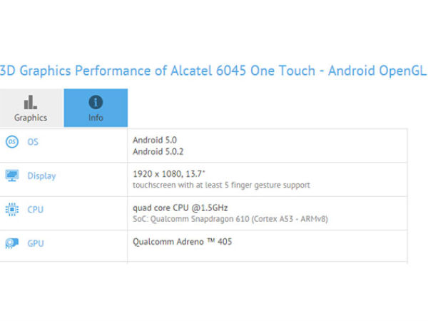 Alcatel 6045 One Touch spotted with a 64-bit Snapdragon 610