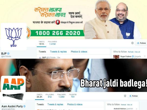 BJP, AAP outpace Congress on Twitter