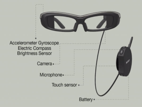 Sony's SmartEyeglass Developer Version Up For Sale In 10 Countries