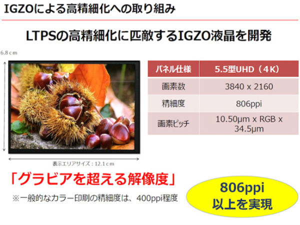 Sharp Announces 5.5-inch 4K IGZO Display With 806ppi Pixel Density