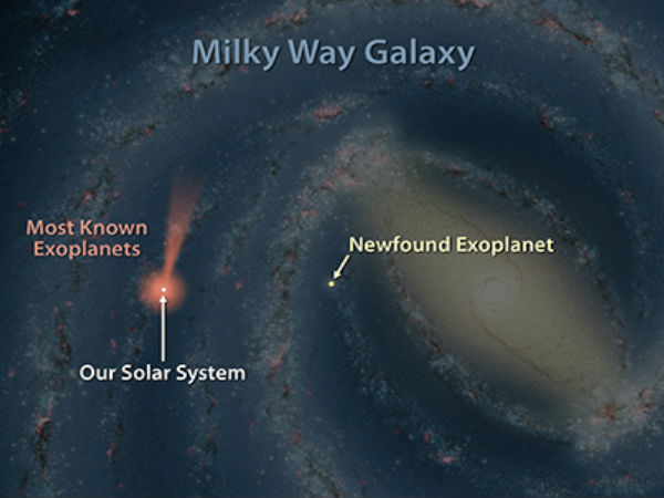 NASA Telescope finds Planet deep within our Galaxy